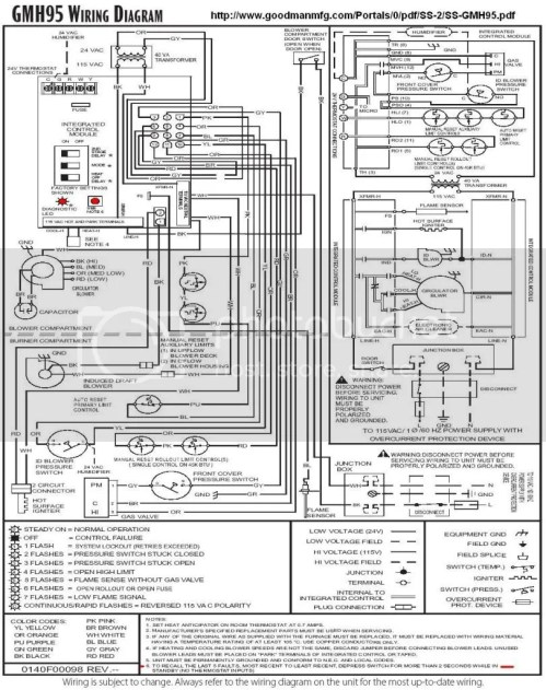 small resolution of goodman furnace circuit board doityourself com community forums goodman gas furnace thermostat wiring diagram goodman furnace thermostat wiring diagram