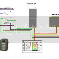 Heat Pump Wiring Diagram 1995 Honda Civic Dx Stereo First Company Air Handler