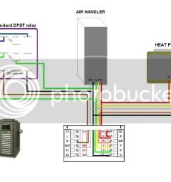 first company air handler wiring diagram air handler hvac airhandler wiring schematics hvac air  [ 1024 x 779 Pixel ]