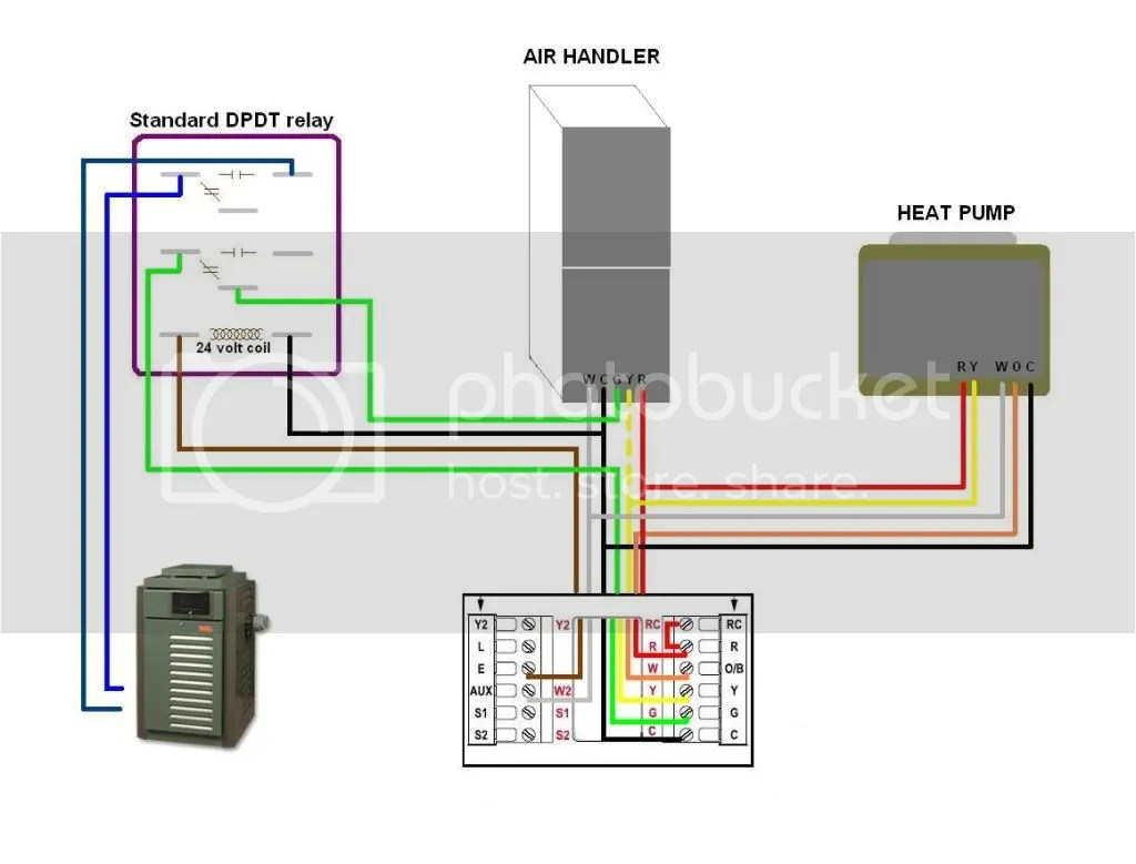 heat pump wiring diagram goodman wilkinson pickups first company air handler