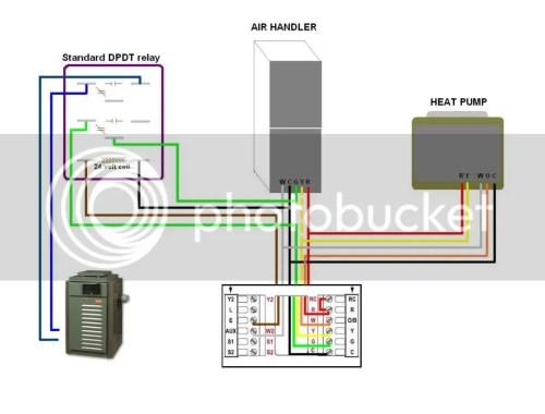 small resolution of first company air handler wiring diagram air handler hvac airhandler wiring schematics hvac air