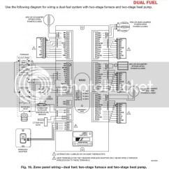 Ecobee Wiring Diagram 2016 Subaru Impreza Radio Dual Stage And Fuel With Honeywell Zoning Clarification? - Doityourself.com Community Forums