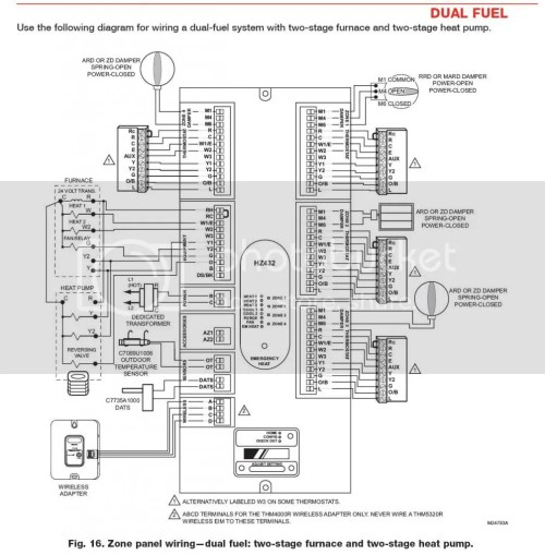 small resolution of dual stage and dual fuel with honeywell zoning clarification dual fuel furnace wiring diagram did you
