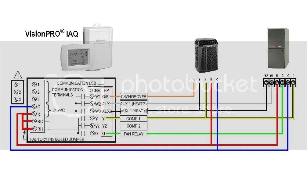 heat pump thermostat wiring diagram honeywell 2001 jeep grand cherokee brake light new tstat help - doityourself.com community forums