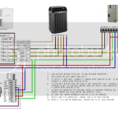 Honeywell Thermostat Wiring Diagram For Heat Pump Dsc Pc5010 Converting From Visiopro Iaq To Rth9580wf - Doityourself.com Community Forums