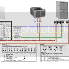 Intertherm Thermostat Wiring Diagram Wire For Light Switch And Outlet Heil Gas Furnace Parts On ~ Elsavadorla