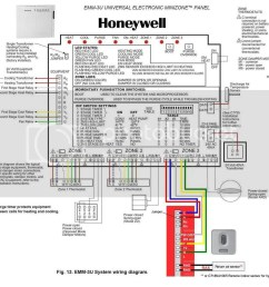 honeywell relay wiring diagram honeywell zone control wiring connecting a thermostat wireless receiver to a zone system [ 1024 x 969 Pixel ]