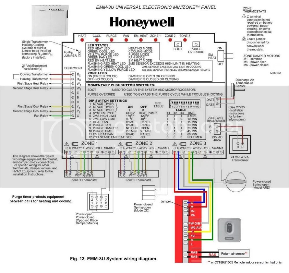 medium resolution of honeywell relay wiring diagram honeywell zone control wiring connecting a thermostat wireless receiver to a zone system