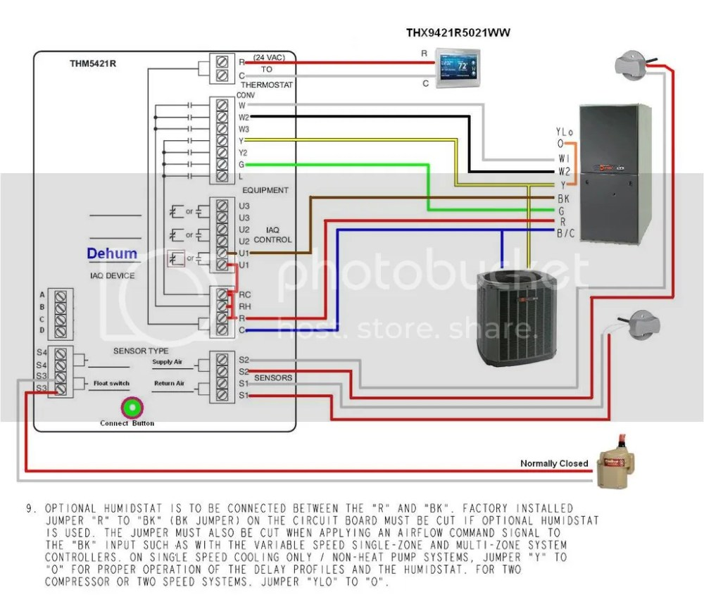 medium resolution of 2 stage thermostat wiring diagram
