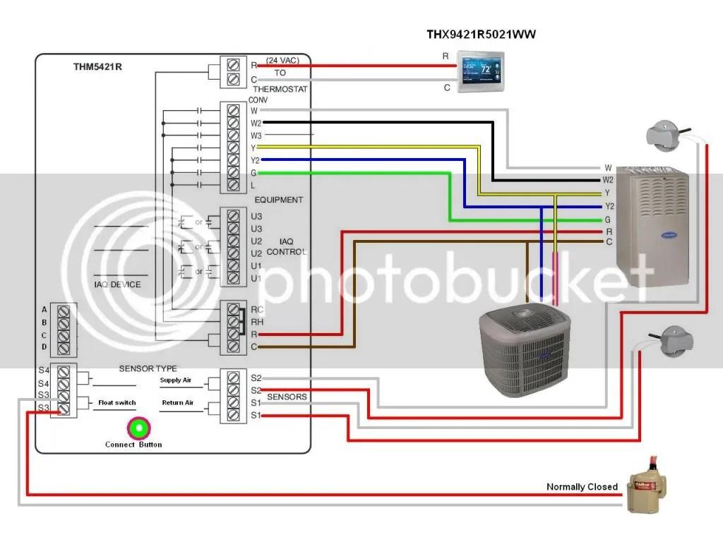 Honeywell Line Voltage Thermostat Wiring Diagram