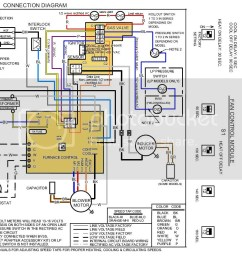 propane heater wiring diagram wiring diagram data name propane heat control wiring diagram [ 993 x 894 Pixel ]