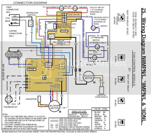 small resolution of natural gas fireplace wiring diagram get free image electric furnace wiring diagrams basic furnace wiring diagram