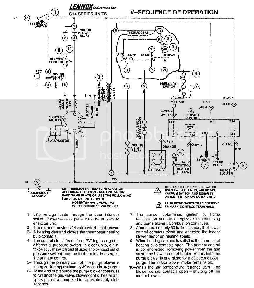 hight resolution of lennox whisper heat furnace wiring diagram lennox furnace coleman furnace wiring diagram model wiring lennox diagrams