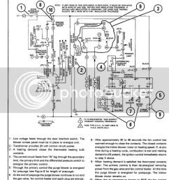 lennox pulse furnace diagram wiring diagram lennox pulse furnace diagram [ 809 x 1023 Pixel ]
