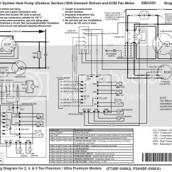Carrier Gas Furnace Wiring Diagram Ford Taurus Serpentine Belt Nordyne Schematics Great Installation Of Old Furnaces Image Free For Rh Stardrop Store Bluflame Schematic