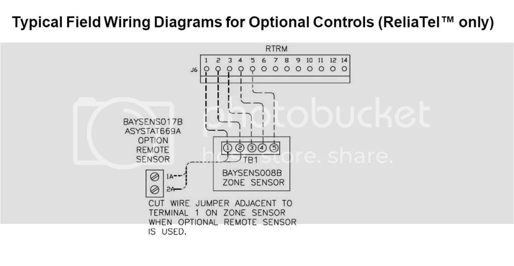 Trane Voyager Wiring Diagram | brandforesight co