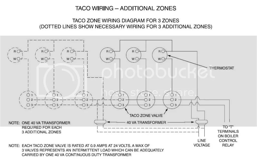 taco 571 zone valve wiring diagram fios phone pro1 t955wh wireless thermostat - doityourself.com community forums