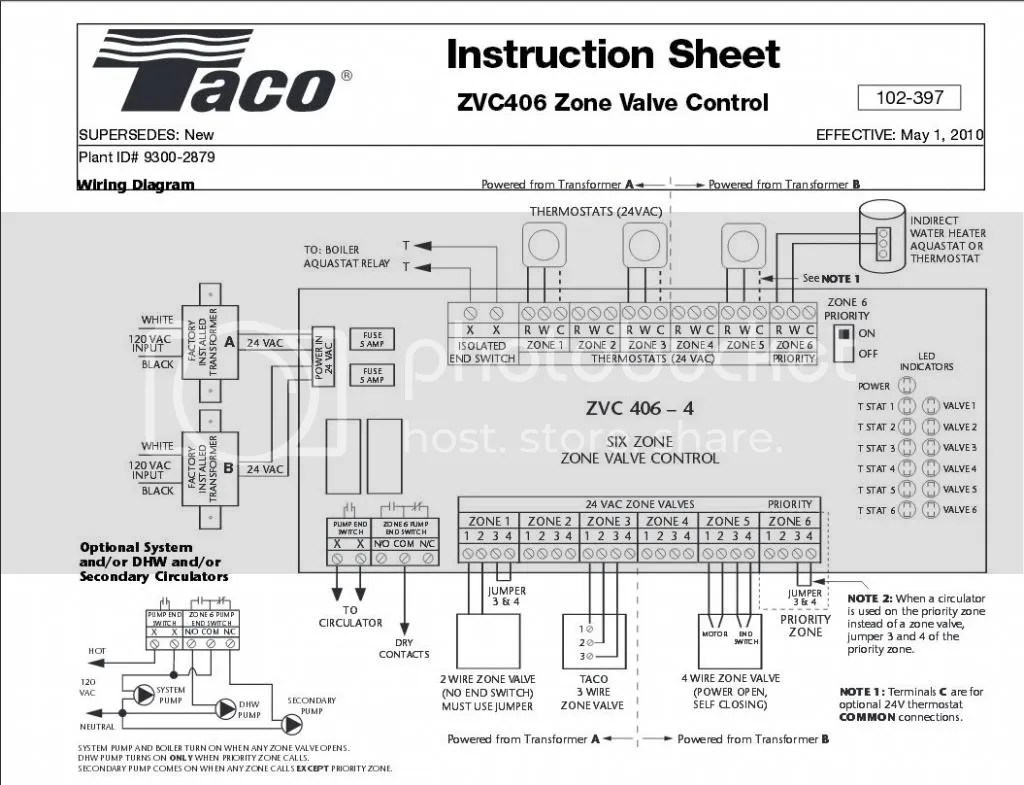 honeywell zoning wiring diagram hunter thermostat connecting taco zvc406 with rth6589wf tstst