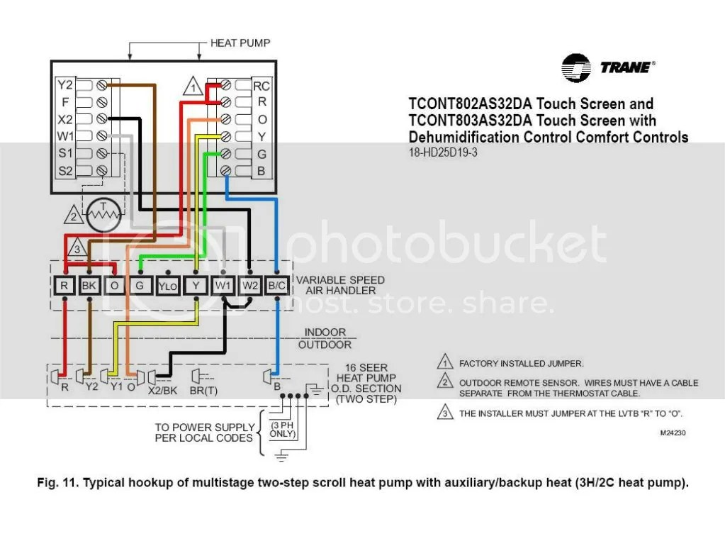 TraneTCON803and16iheatpumpcolor carrier thermostat wiring instructions efcaviation com 2-stage furnace thermostat wiring diagram at panicattacktreatment.co
