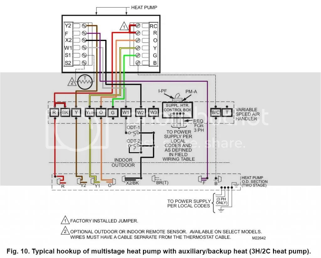 Insteon thermostat wiring diagram venstar