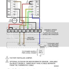7 Wire Thermostat Wiring Diagram Gas Furnace Also 5 Color Code On Heat Wave Trane Ca Davidforlife De U2022