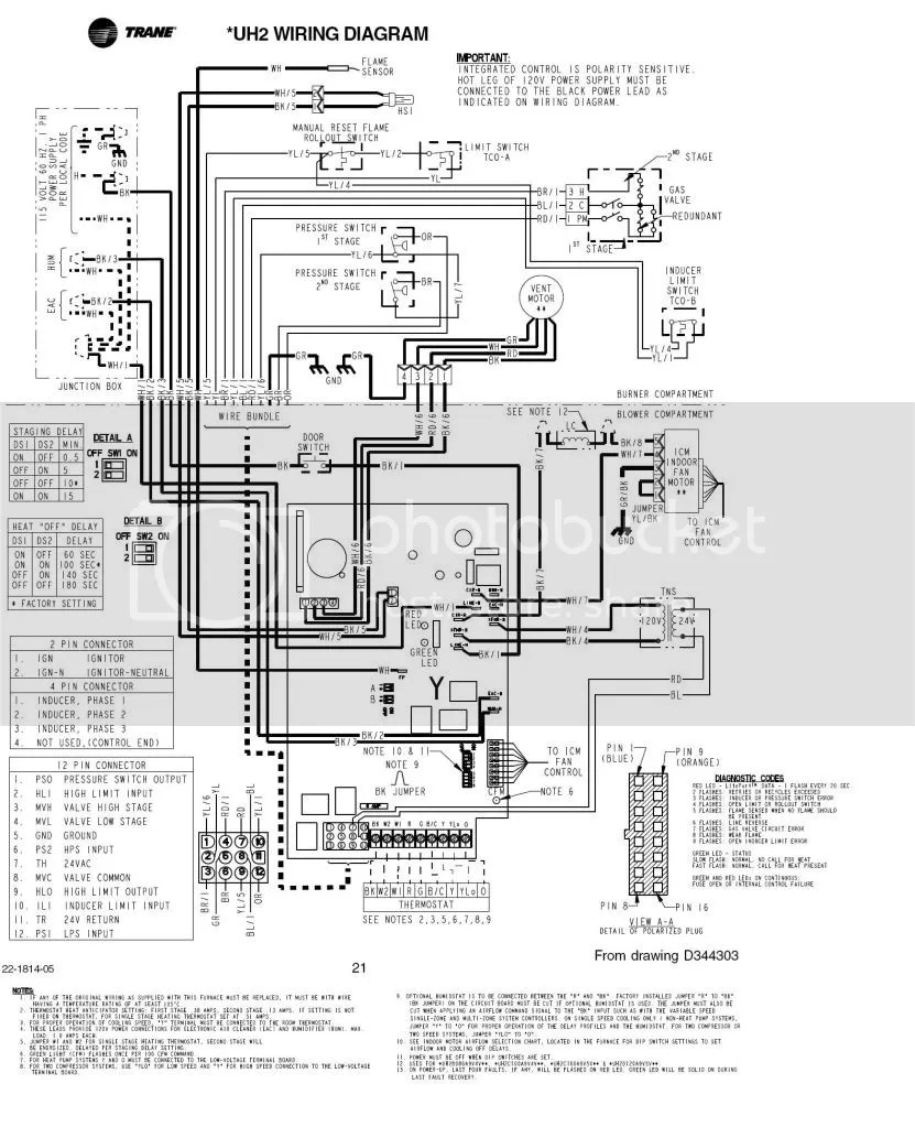 Trane Furnace: Parts Diagram For Trane Furnace