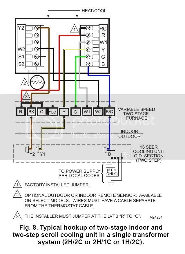 TraneTcon803w16igascolor american standard thermostat wiring diagram efcaviation com standard thermostat wiring diagram at gsmx.co