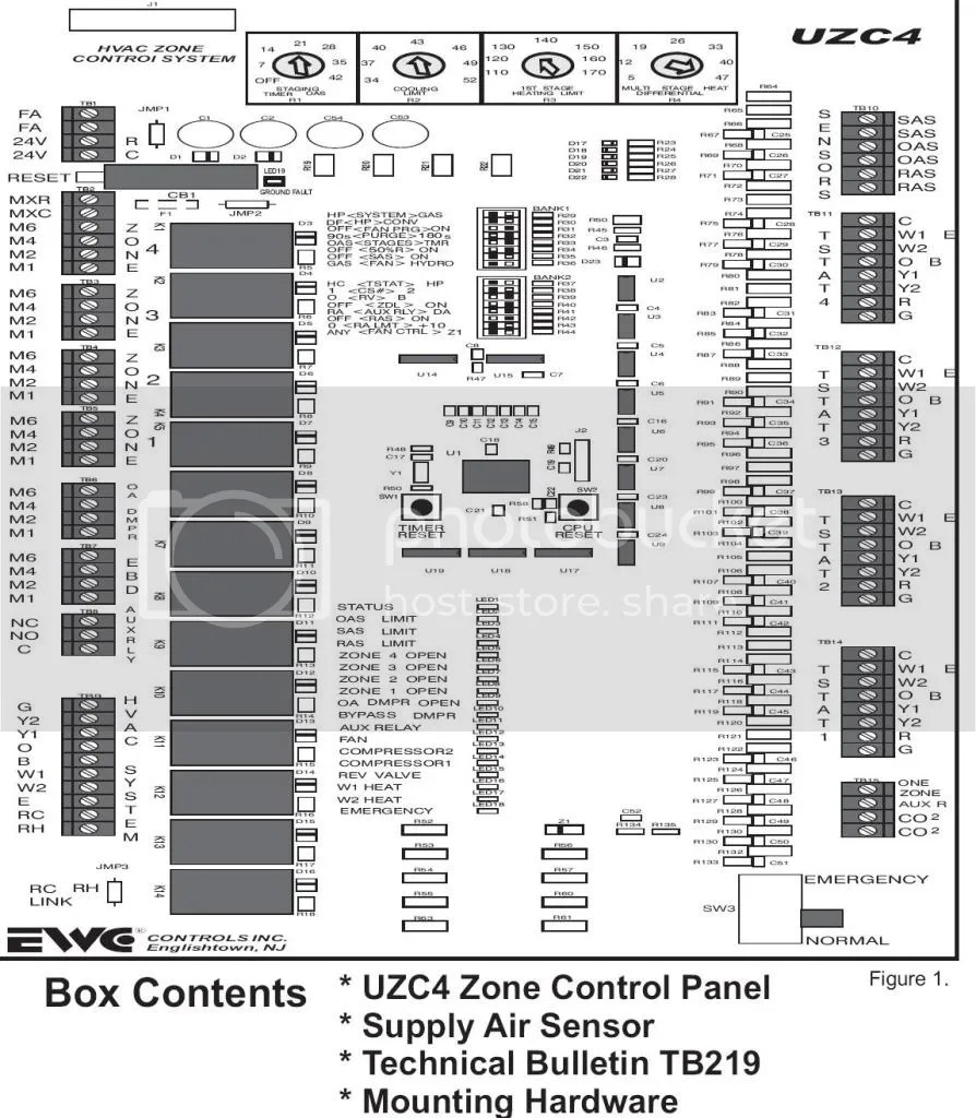 Ahu Control Panel Wiring Diagram : 32 Wiring Diagram
