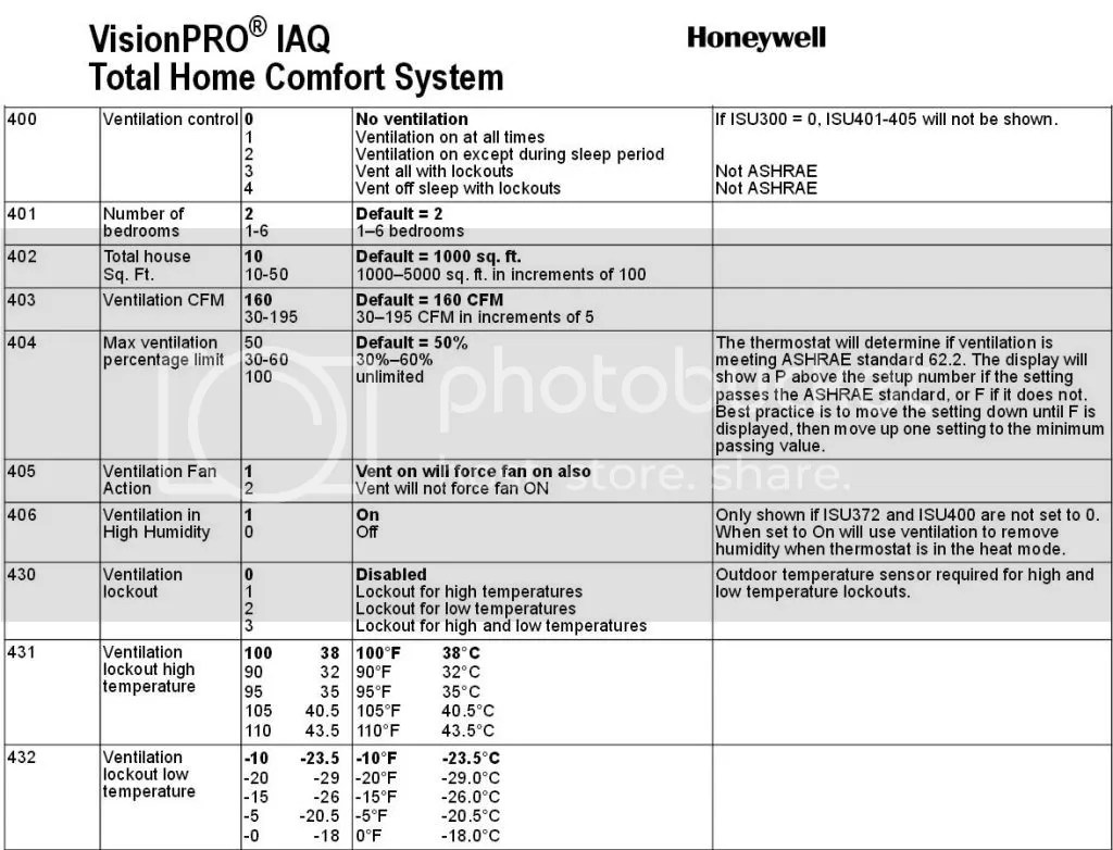 hight resolution of have you read your manual wiring a honeywell rth8580wf1007