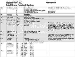 Wiring Diagram Honeywell Vision Pro 8000 Get Free Image About Wiring  Wiring Diagrams Sign