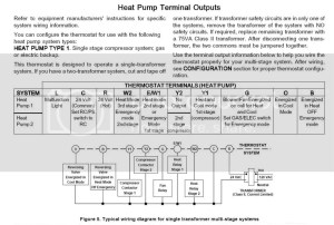 2 Stage Heat Pump: Thermostat Wiring  DoItYourself