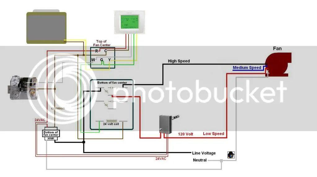 furnace fan center wiring