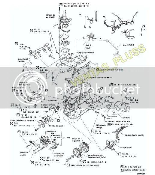 Manual de partes nissan d21