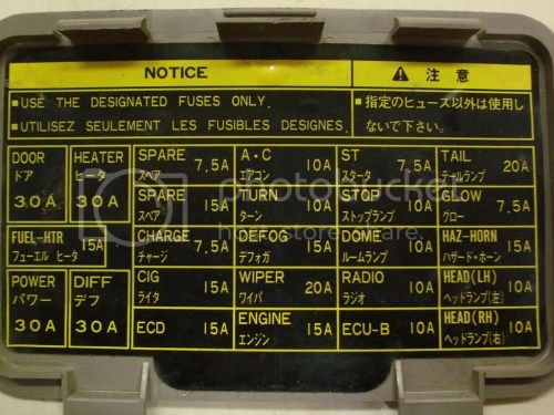 small resolution of daihatsu fourtrak fuse box location