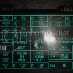 1990 Honda Crx Radio Wiring Diagram Civic Alternator 91 Accord Fuse Box : 26 Images - Diagrams | Webbmarketing.co