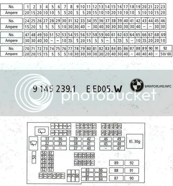 bmw 116i fuse box layout