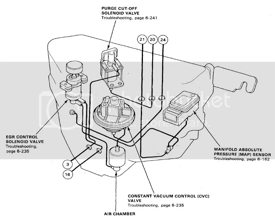 B18b1 Wiring Harness Diagram Diagrams Wiring Diagram Images