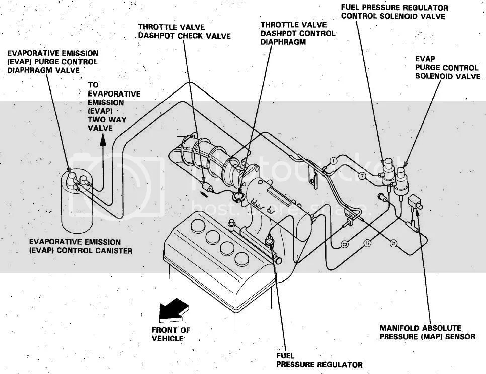 Cj5 Wiring Diagram Solenoid