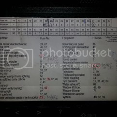 2001 Bmw Fuse Box Diagram Functional Dependency Diagrams 328i 325i Get Free