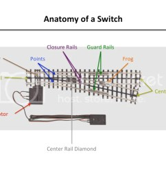mth dcs wiring diagram on youtube wiring library digitrax dcc wiring mth dcs wiring diagram on [ 1024 x 768 Pixel ]