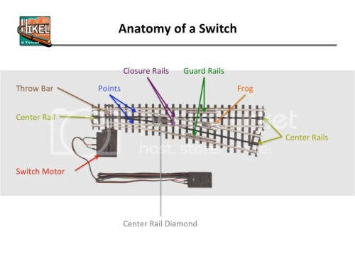 small resolution of mth dcs wiring diagram on youtube wiring library digitrax dcc wiring mth dcs wiring diagram on