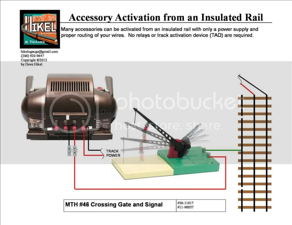 medium resolution of isolated track section and crossing control o gauge railroadingmost tinplate crossing gates and signals are simple on off single circuit accessories for