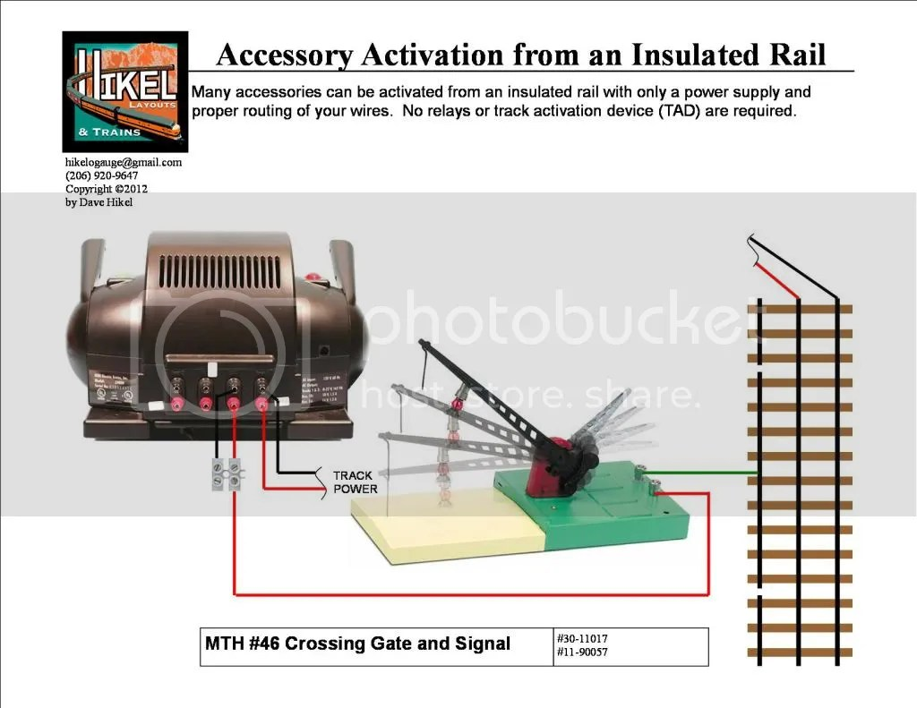 hight resolution of isolated track section and crossing control o gauge railroadingmost tinplate crossing gates and signals are simple on off single circuit accessories for