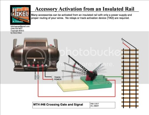 small resolution of isolated track section and crossing control o gauge railroadingmost tinplate crossing gates and signals are simple on off single circuit accessories for