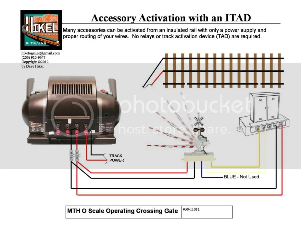medium resolution of o gauge track wiring wiring diagram data val o gauge track wiring wiring diagram schematics lionel