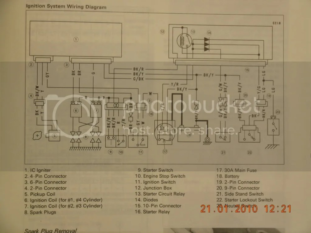 medium resolution of kawasaki zxr 400 l wiring diagram