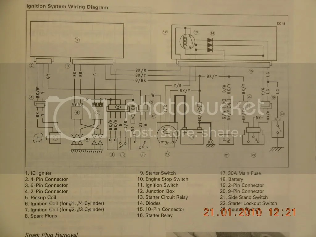 hight resolution of kawasaki zxr 400 l wiring diagram