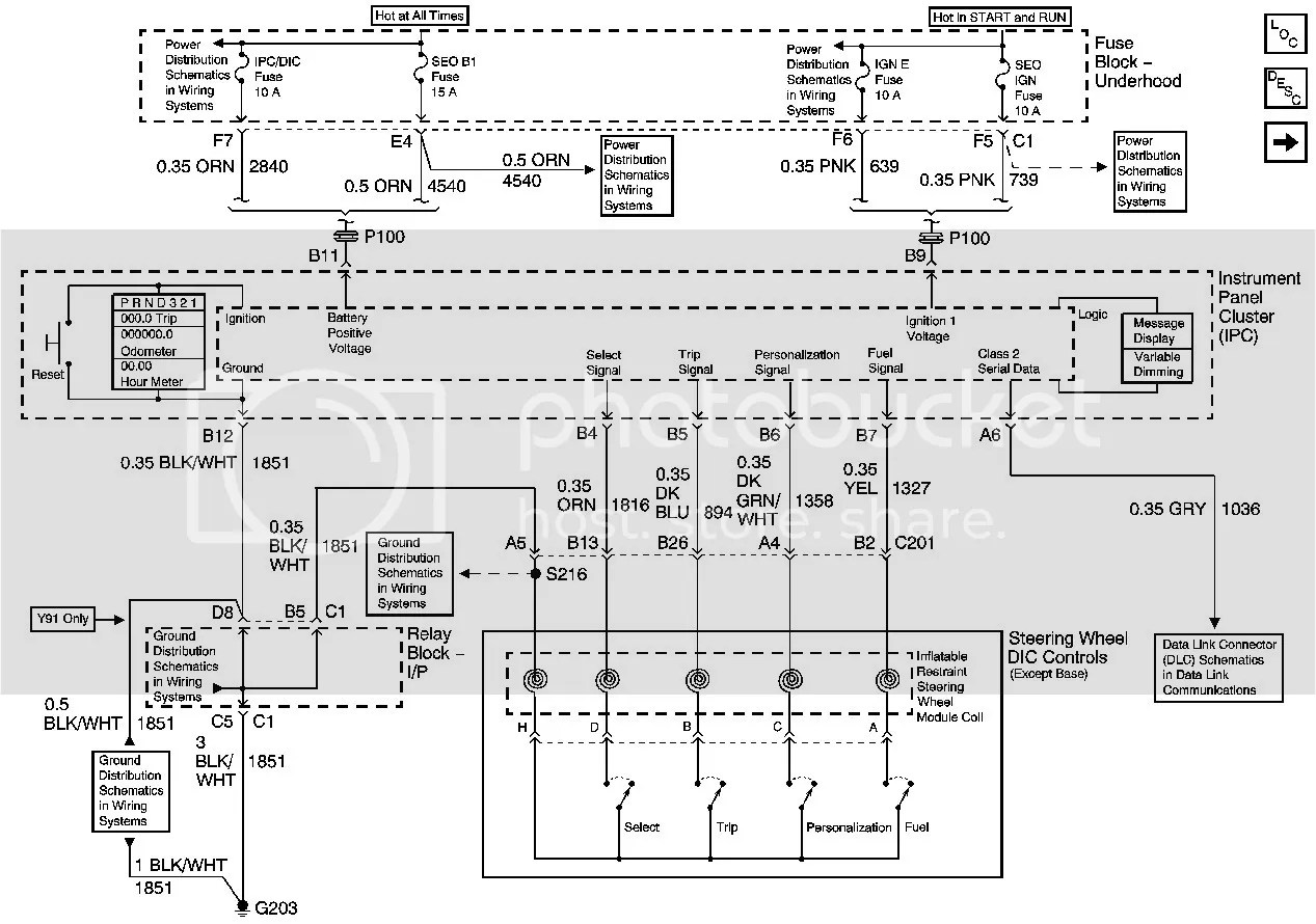 Tahoe Fuse Box Diagram Tahoe Dash Wiring Diagram