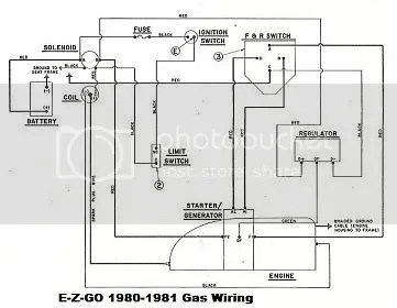 ezgo electric motor wiring diagram detailed