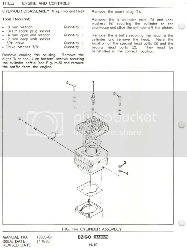 88 ezgo marathon wiring diagram state in software engineering need a manual or id help